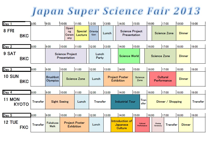 Itinerary | Japan Super Science Fair